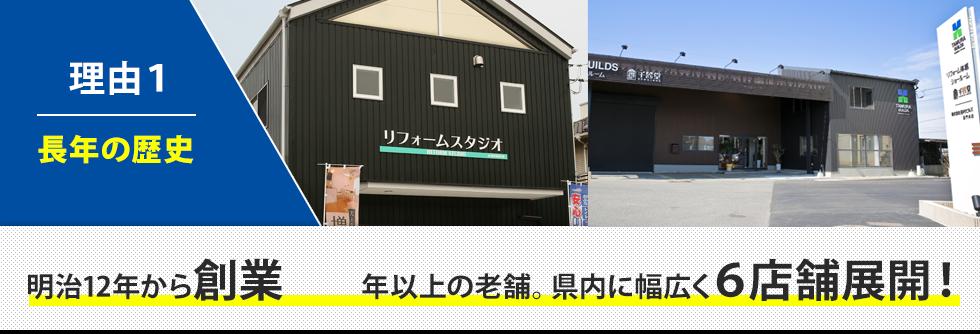 明治12年から創業130年以上の老舗。県内に幅広く6店舗展開!